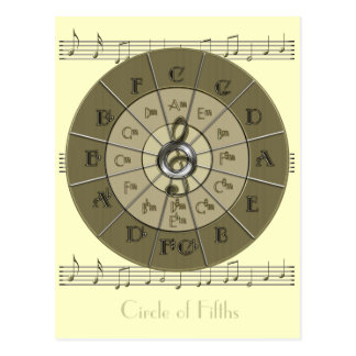 Circle of Fifths Deco Gold Postcards