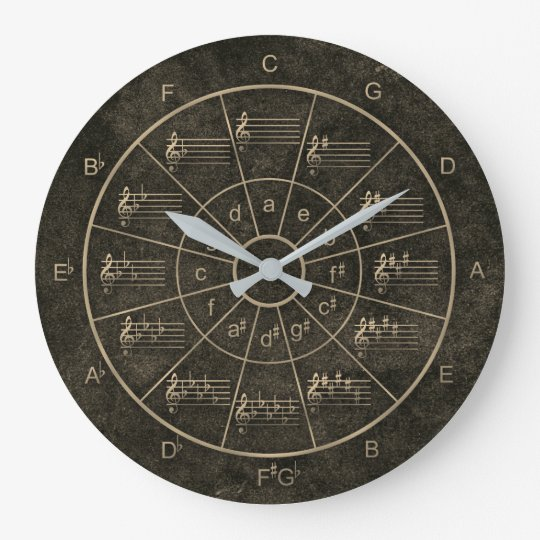 Circle of fifths elegant blac design for musicians