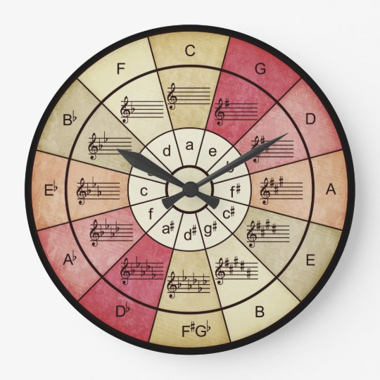 Circle of fifths elegant design for musicians large