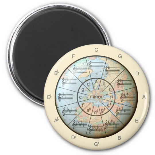 Circle of Fifths for Music Around the Globe