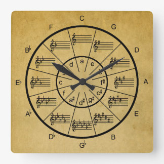 Circle of Fifths for the Musician Wallclock
