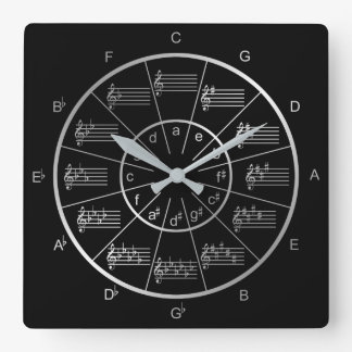 Circle of Fifths in Silver for Musicians Clocks