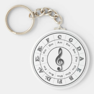 Circle of Fifths Keychain