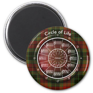 Circle of Fifths Life in Plaid Magnet