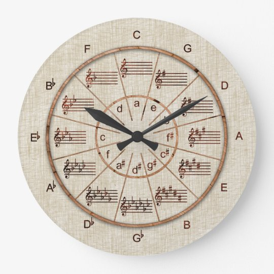Circle of Fifths Look of Wood for Musicians Wallclocks ...