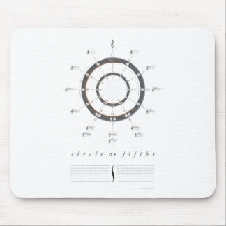 Circle of Fifths Mouse Mat