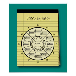 Circle of Fifths Music Notes on Legal Pad Poster