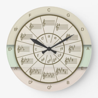 Circle of Fifths Music Theory Layered Wallclock