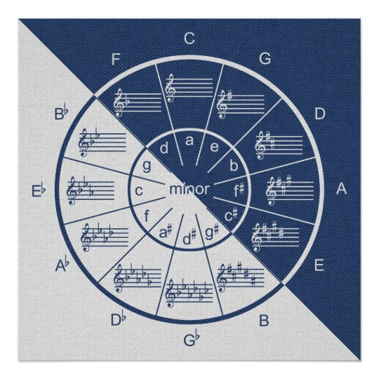 Circle of Fifths Musical Blue Denim Half &