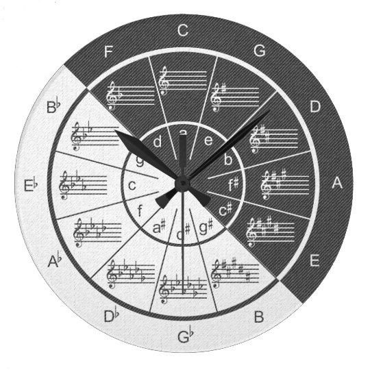 Circle of Fifths Musical Grey Denim Half &