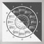 Circle of Fifths Musical Grey Denim Half & Half Poster