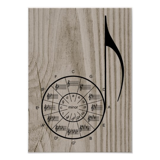 Circle of Fifths Note on Barn Wood for