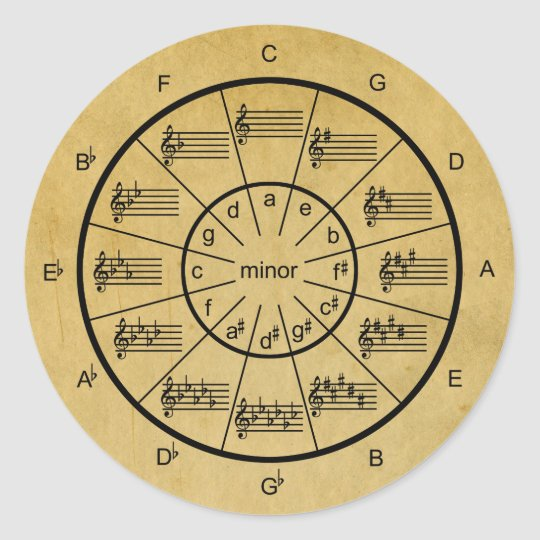 Circle of Fifths Old-Paper Grunge Round Sticker