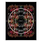 Circle of Fifths on Art Nouveau Poster