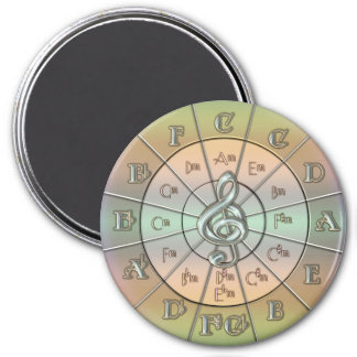Circle of Fifths Pastel 7.5 Cm Round Magnet