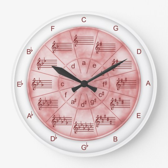 Circle of Fifths Pink Marble for Musicians Large