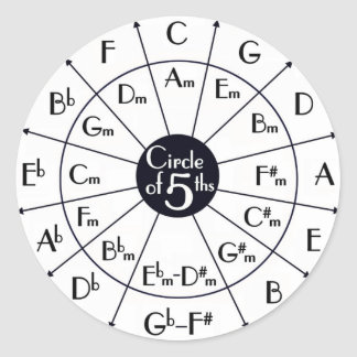 Circle Of Fifths Round Sticker