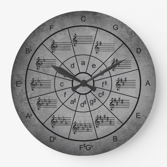 Circle of fifths silver colour grunge musicians large