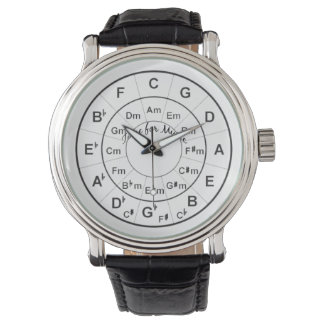 Circle of Fifths Time for Music Black Wrist Watch