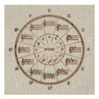 Circle of Fifths Wheel of Wood for Musicians Poster