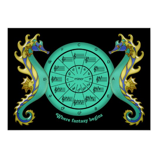 Circle of Fifths Where Music Fantasy Begins Poster