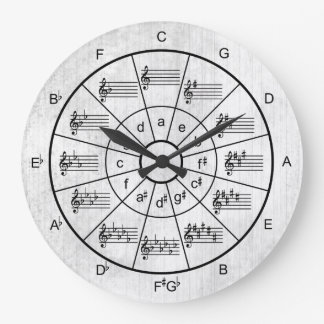 Circle of fifths white color musicians large clock