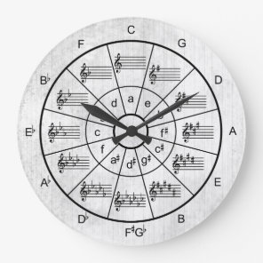 Circle of fifths white colour musicians large clock