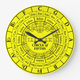 Circle of Fifths Yellow Round Large Wall Clock