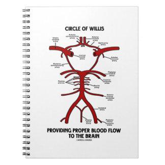 Circle Of Willis Providing Proper Blood Flow Brain Notebook