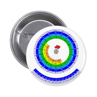 Circular Periodic table of elements 6 Cm Round Badge