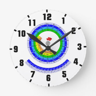 Circular Periodic table of elements Round Clock
