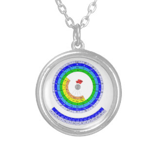 Circular Periodic table of elements Round Pendant Necklace