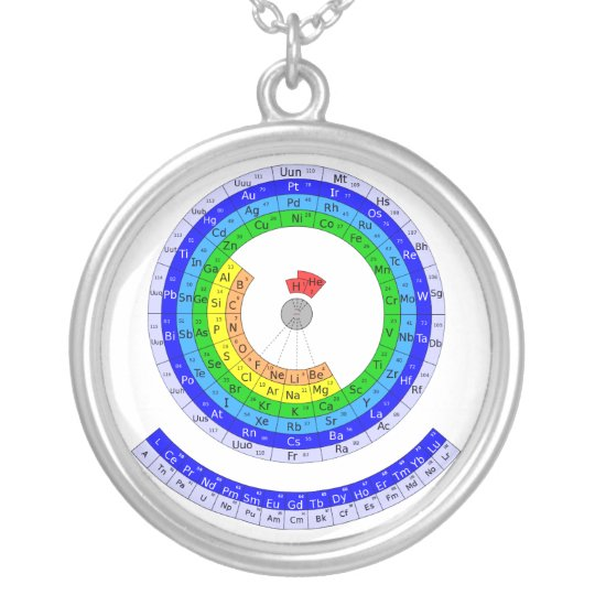 Circular Periodic Table of Elements Silver Plated Necklace