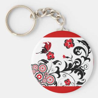 cl_ornament2001092_www.Garcya.us Basic Round Button Key Ring