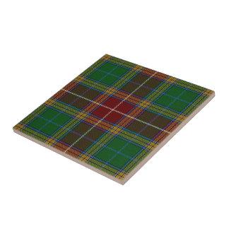 Clan Baxter Scottish Expressions Tartan Small Square Tile
