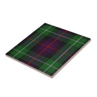Clan Cunningham Scottish Expressions Tartan Tile