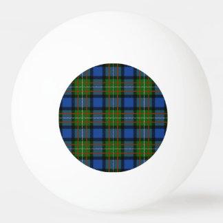 Clan Fergusson Tartan