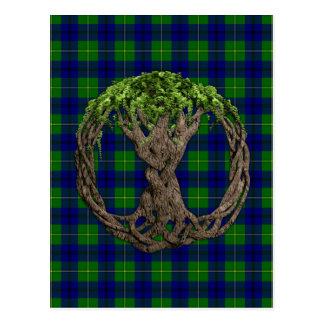 Clan Johnston Tartan And Celtic Tree Of Life Postcard
