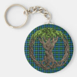 Clan Lamont Tartan And Celtic Tree Of Life