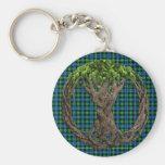 Clan Lamont Tartan And Celtic Tree Of Life