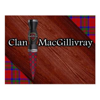 Clan MacGillivray Tartan Sgian Dubh Blade Postcard