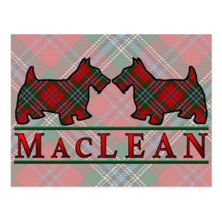 Clan MacLean Tartan Scottie Dogs Postcard