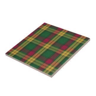 Clan MacMillan Scottish Expressions Tartan Small Square Tile