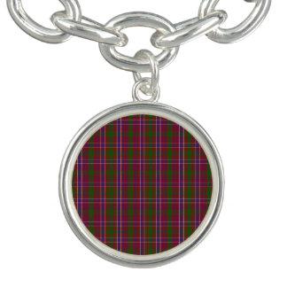 Clan MacRae Tartan