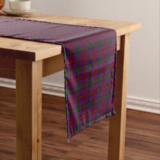 Clan Montgomery Purple Scottish Tartan Short Table Runner