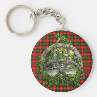 Clan Nesbitt Tartan Celtic Trinity Key Ring