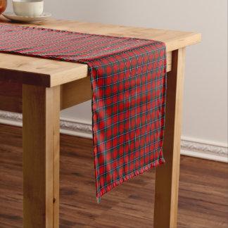 Clan Sinclair Bright Red Scottish Tartan Short Table Runner