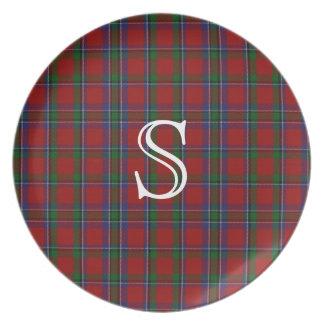 Clan Sinclair Monogram Tartan Plaid Plate