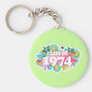 Class of 1974 key chain
