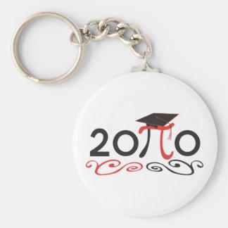 Class of 2010 Math Pi Senior Graduate Key Chain